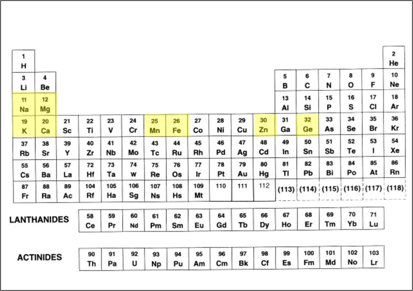 Germanium in periodic table choice image periodic table images germanium ge periodic table gamestrikefo Image collections